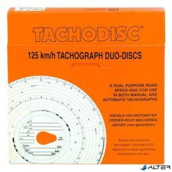 TACHOGRÁF 125KM-ES 1 NAPOS (BLU8)