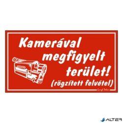 PIKTOGRAM KAMERÁVAL MEGFIGYELT TERÜLET PIROS